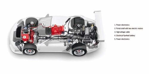 GT3R Hybrid mecánica