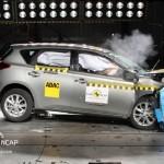 Skoda Octavia, Renault ZOE, Toyota Auris y Toyoa RAV4 EuroNCAP 2013